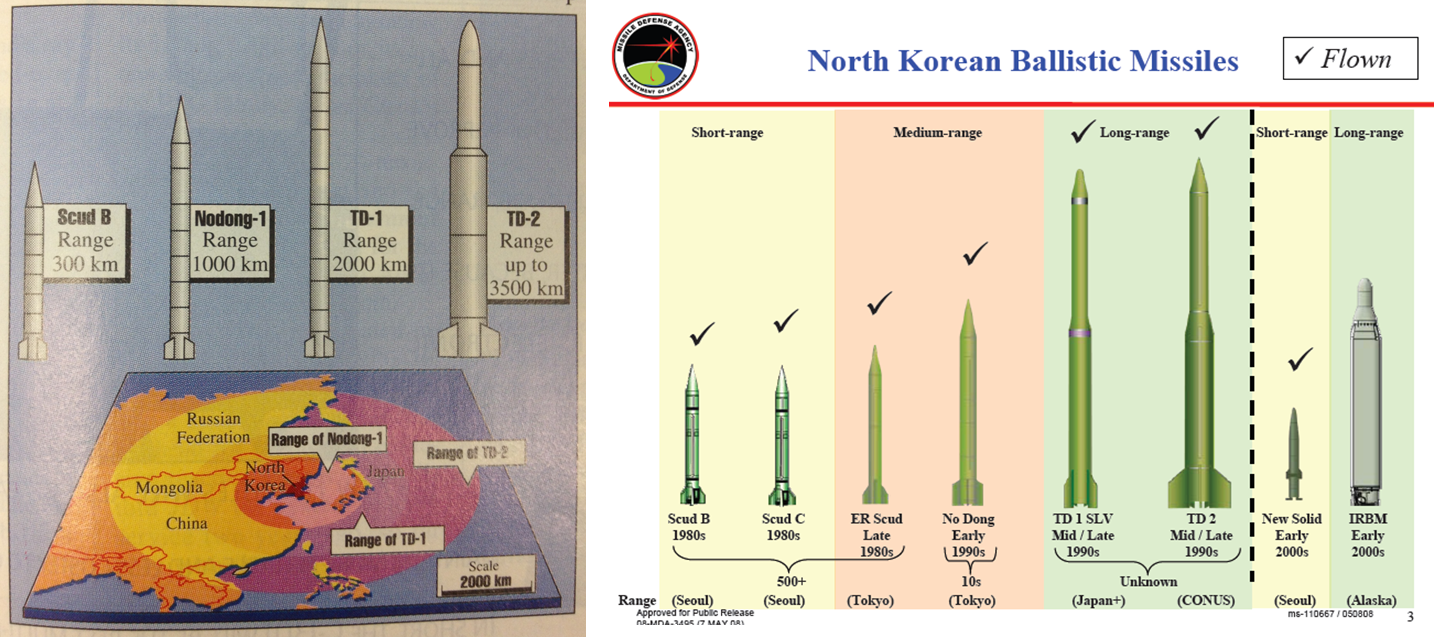 realism in us nuclear arms program The korean war, and the us threat to use nuclear weapons in defense of south korea, understandably pushed kim il-sung to pursue nuclear technology early on , and after china's denial to share its nuclear secrets after its test in 1964 an indigenous dprk program was pursued the fear of a us.