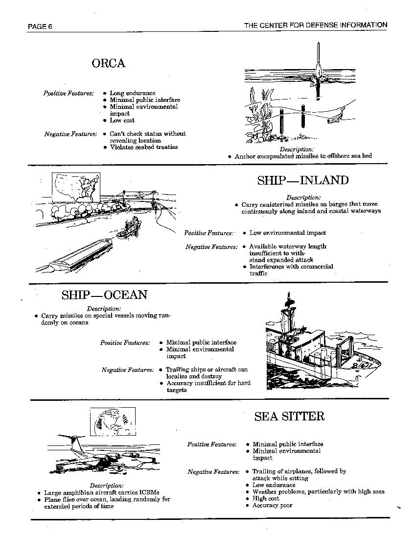 ICBM Basing Modes